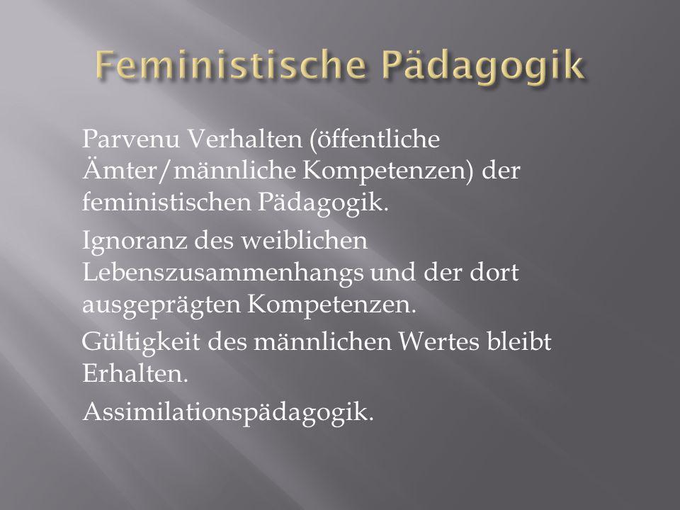 Feministische Pädagogik