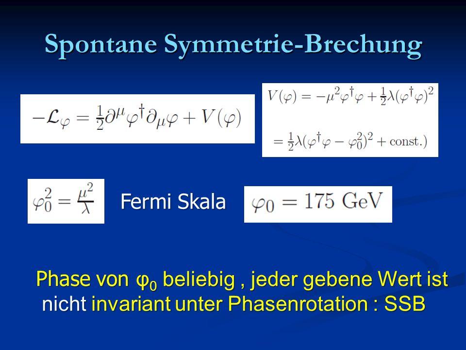 Spontane Symmetrie-Brechung