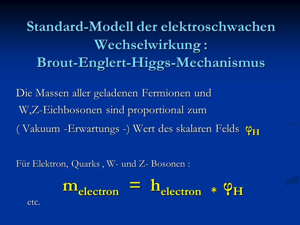 Standard-Modell der elektroschwachen Wechselwirkung : Brout-Englert-Higgs-Mechanismus
