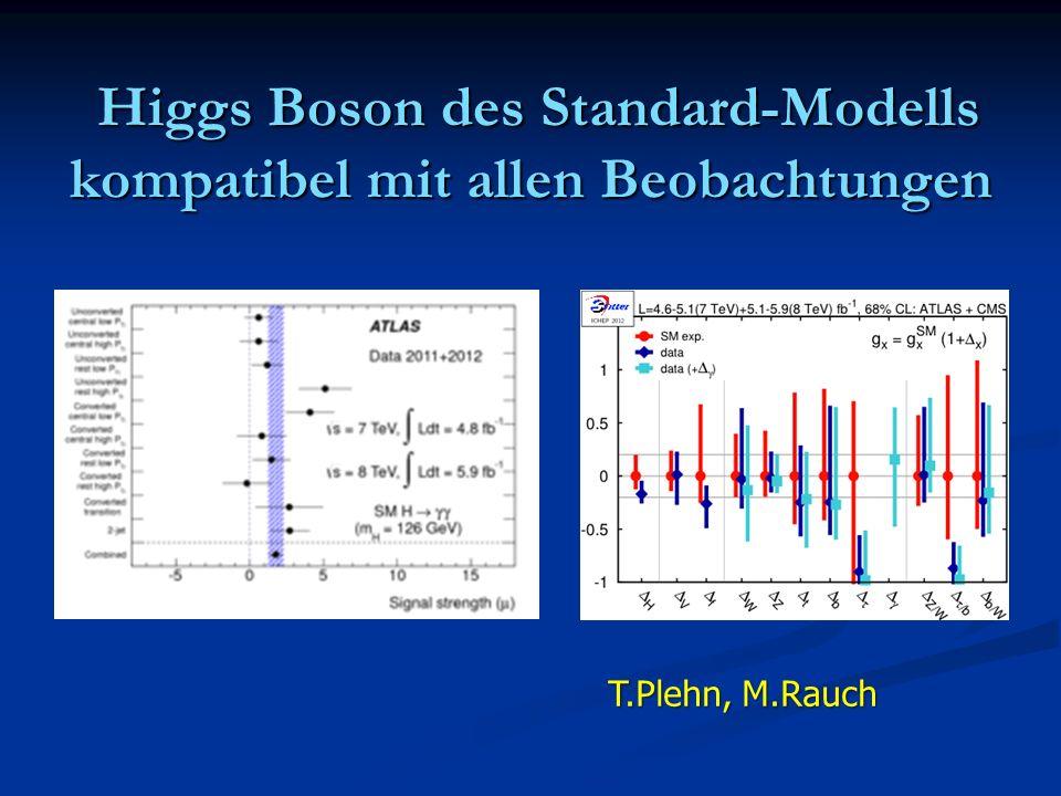 Higgs Boson des Standard-Modells kompatibel mit allen Beobachtungen