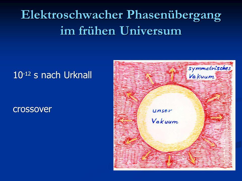 Elektroschwacher Phasenübergang im frühen Universum
