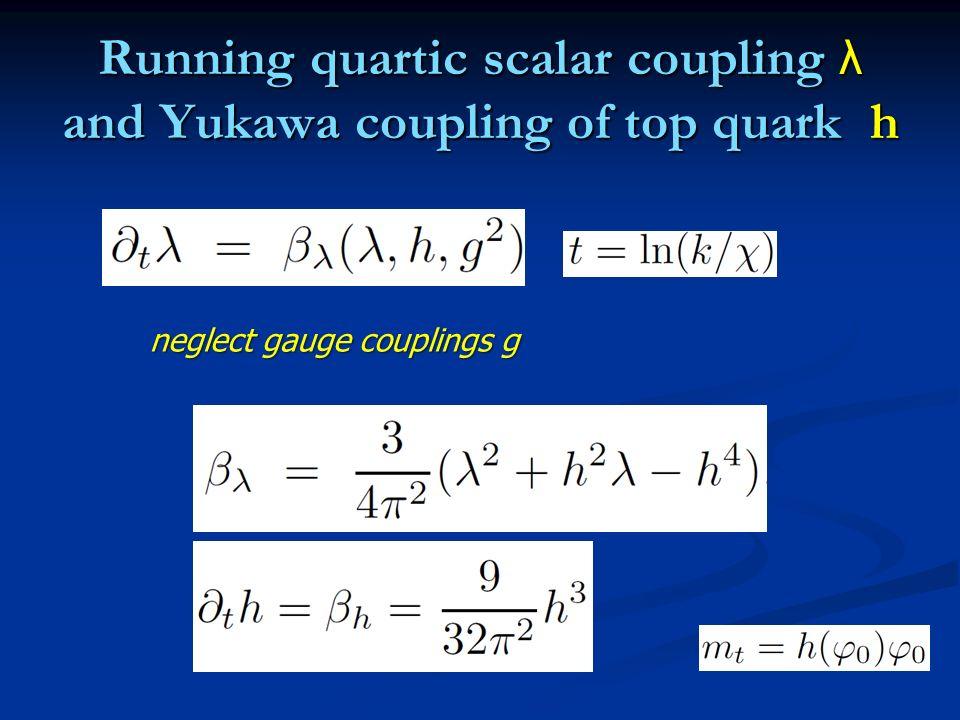 Running quartic scalar coupling λ and Yukawa coupling of top quark h
