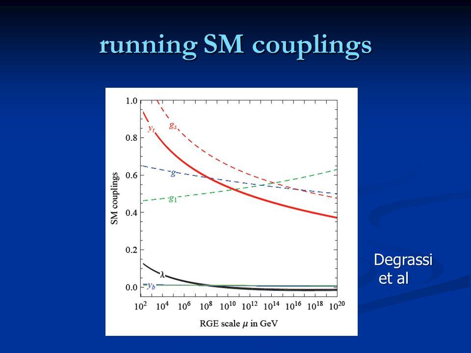 running SM couplings Degrassi et al