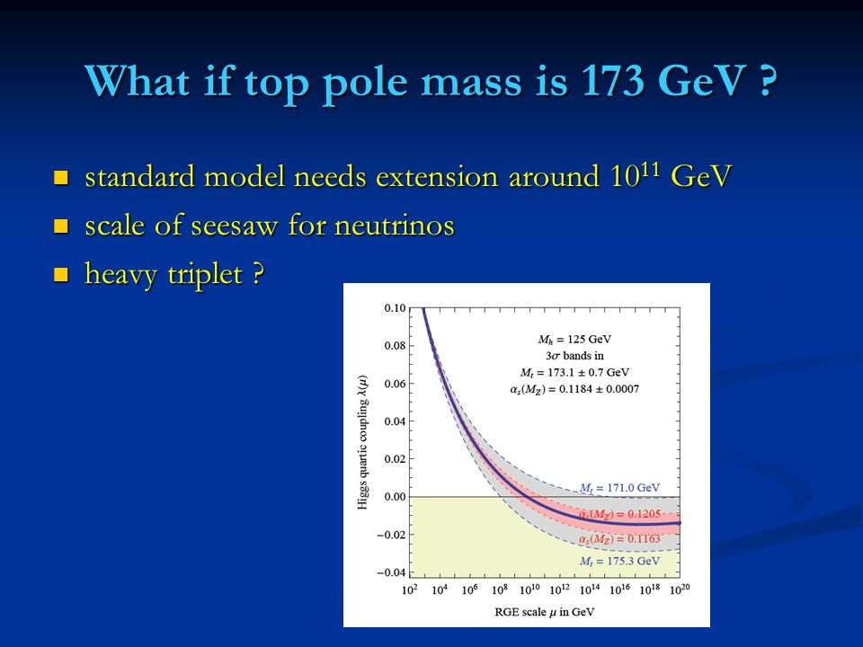What if top pole mass is 173 GeV
