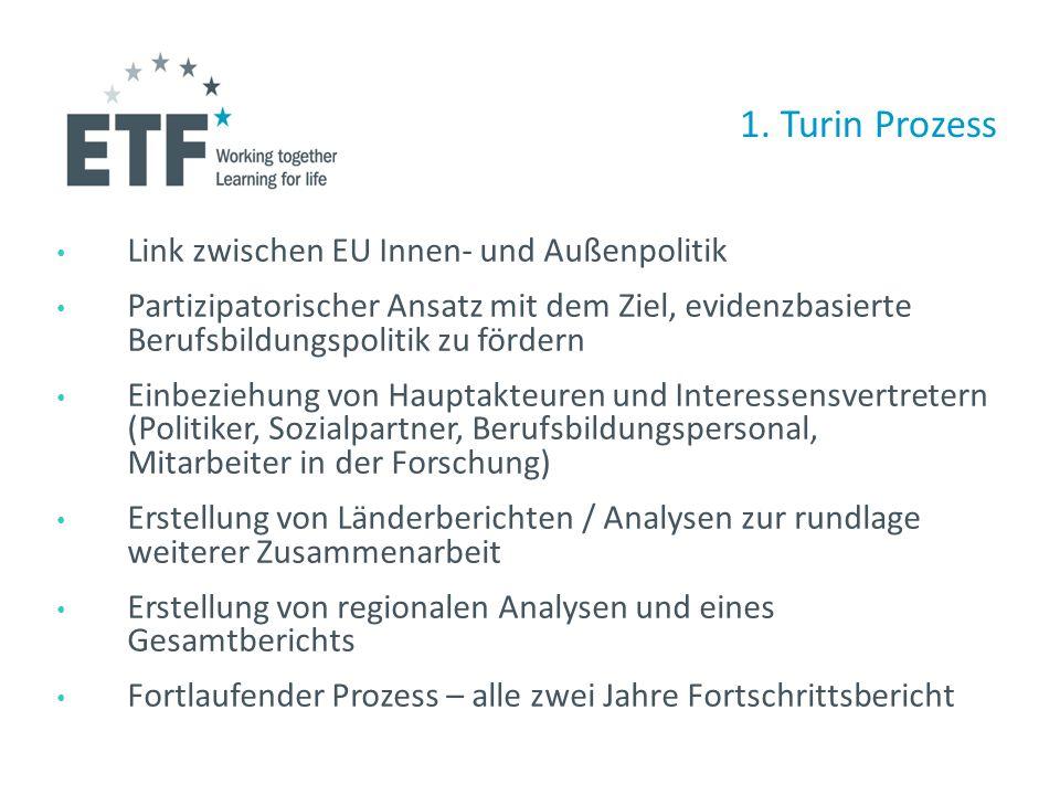 1. Turin Prozess Link zwischen EU Innen- und Außenpolitik
