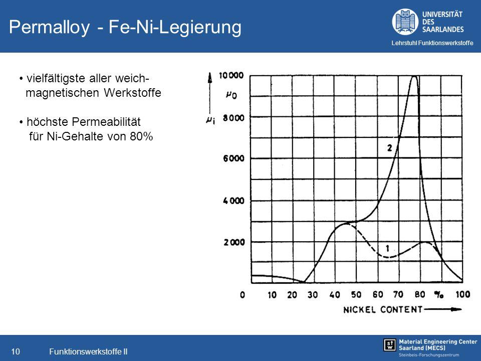 Permalloy - Fe-Ni-Legierung