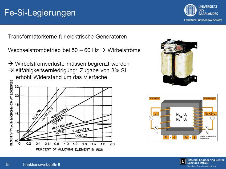 Fe-Si-Legierungen Transformatorkerne für elektrische Generatoren
