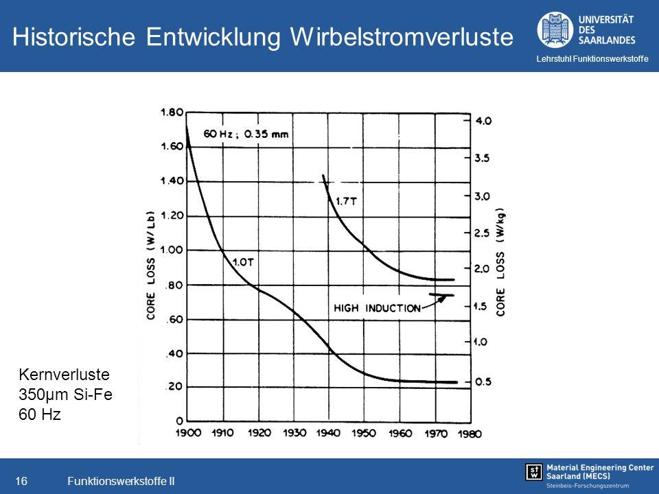 Historische Entwicklung Wirbelstromverluste