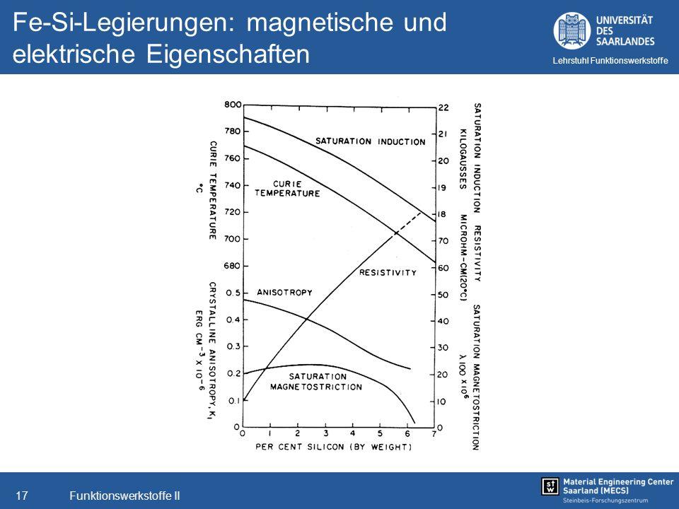 Fe-Si-Legierungen: magnetische und elektrische Eigenschaften