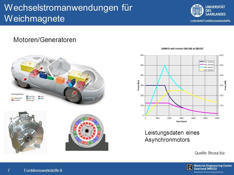 Wechselstromanwendungen für Weichmagnete