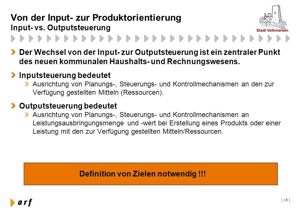 Von der Input- zur Produktorientierung Input- vs. Outputsteuerung