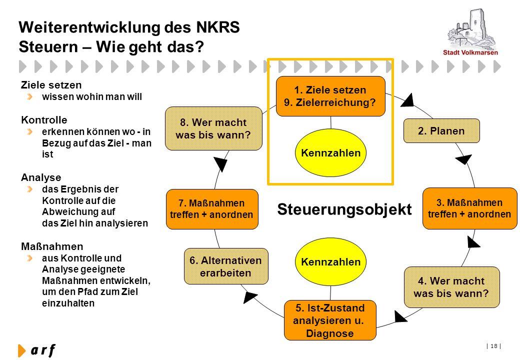 Weiterentwicklung des NKRS Steuern – Wie geht das