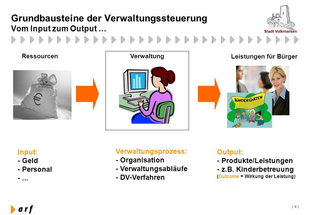 Grundbausteine der Verwaltungssteuerung Vom Input zum Output …