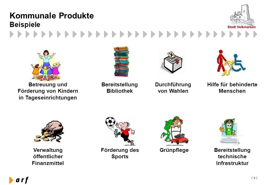 Kommunale Produkte Beispiele