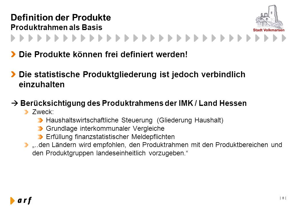 Definition der Produkte Produktrahmen als Basis