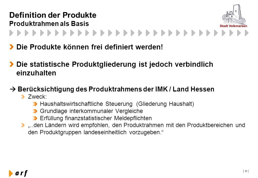 Definition der Produkte Produktrahmen als Basis