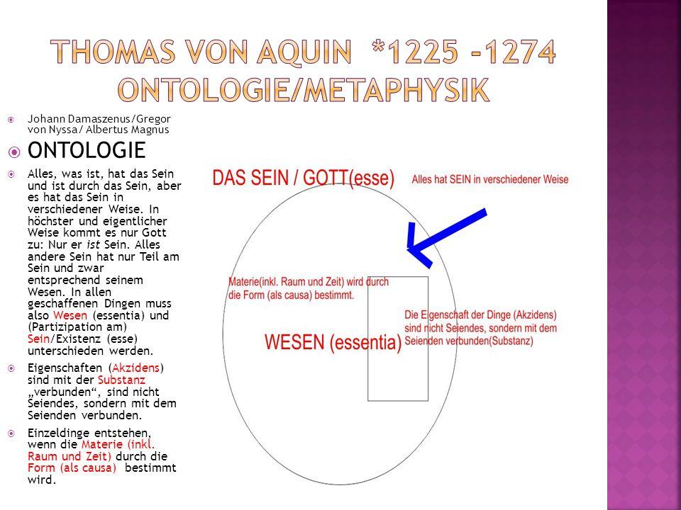Thomas von Aquin *1225 -1274 Ontologie/Metaphysik
