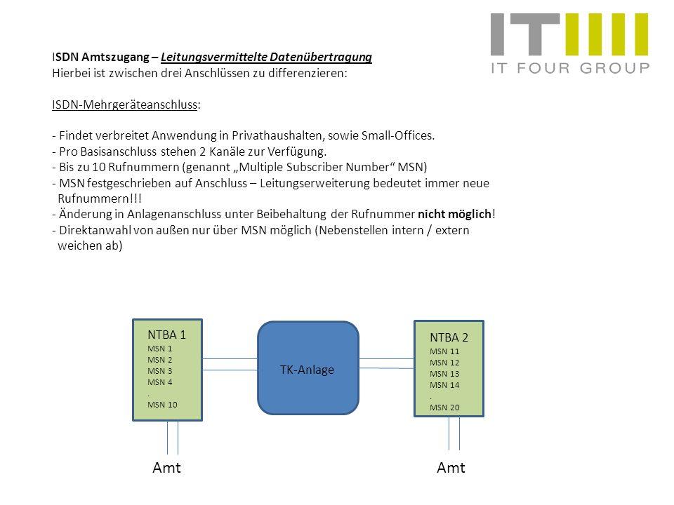Amt Amt ISDN Amtszugang – Leitungsvermittelte Datenübertragung