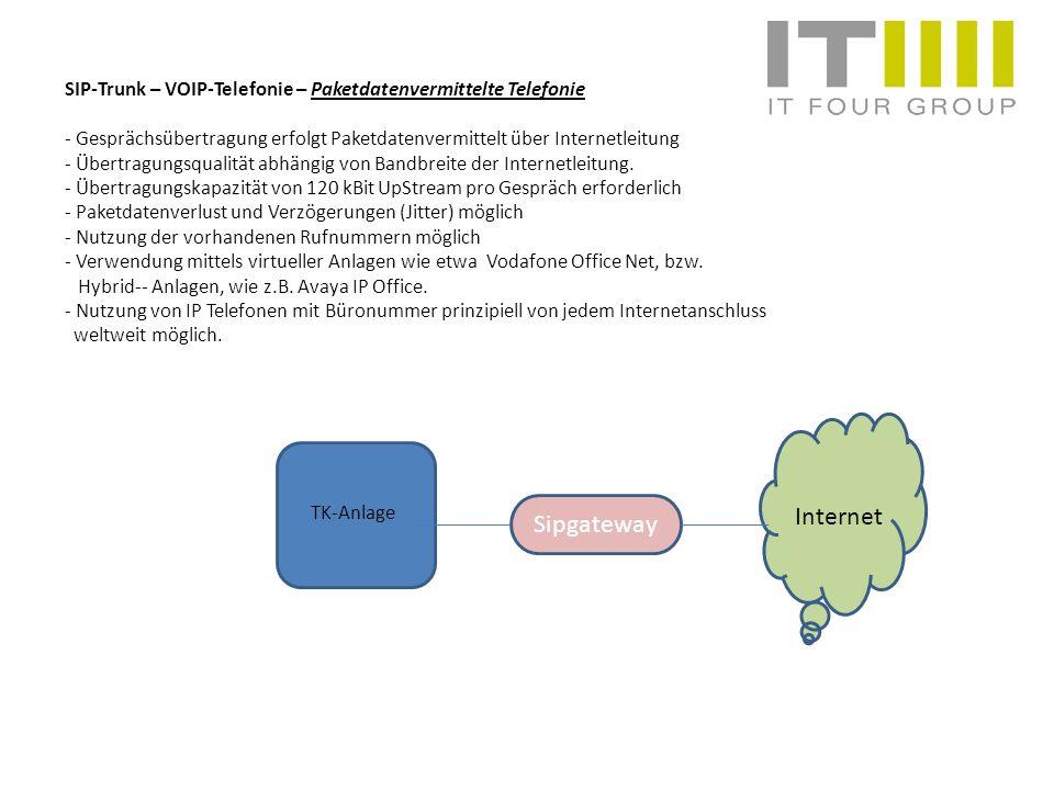 SIP-Trunk – VOIP-Telefonie – Paketdatenvermittelte Telefonie