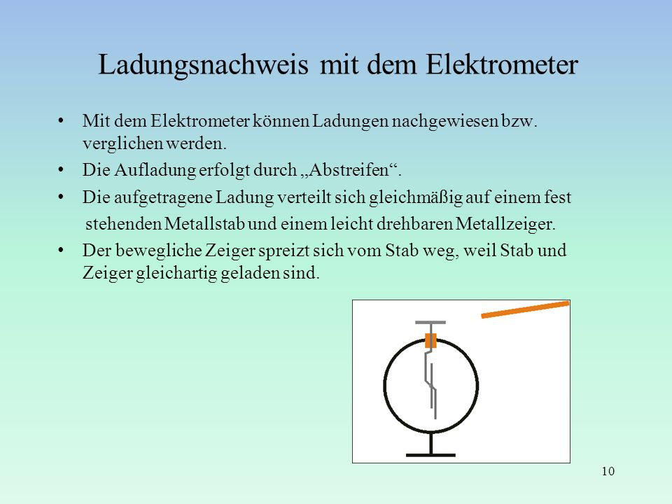 Ladungsnachweis mit dem Elektrometer