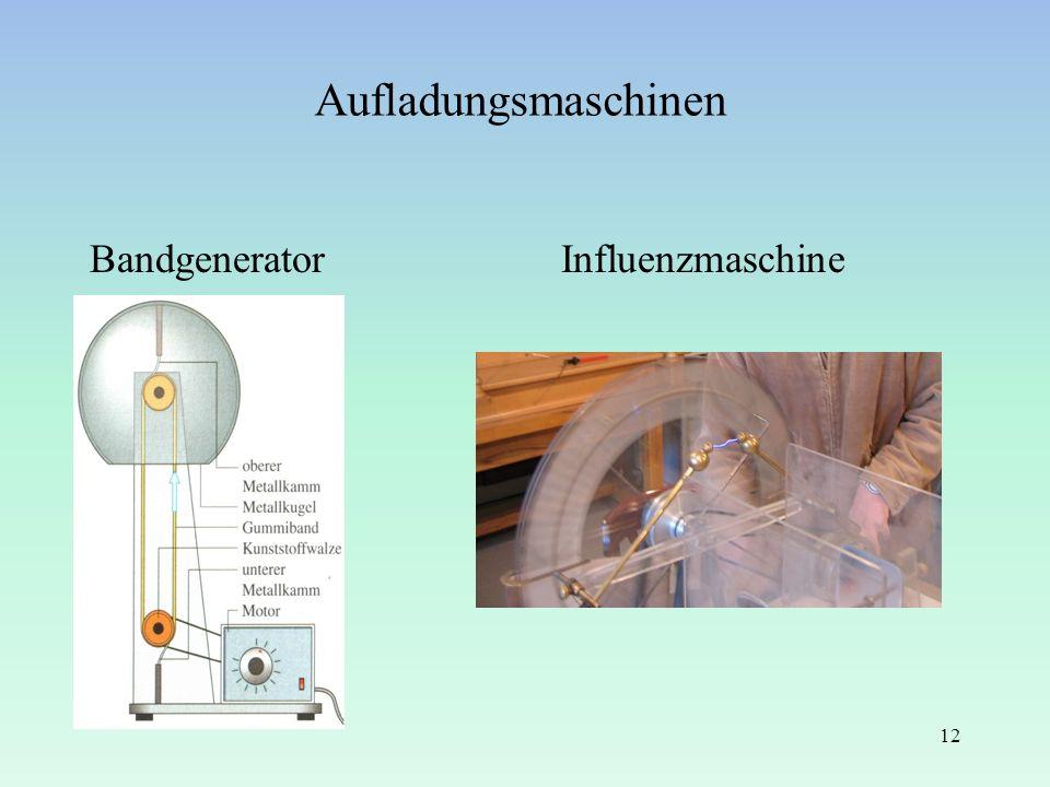Aufladungsmaschinen Bandgenerator Influenzmaschine