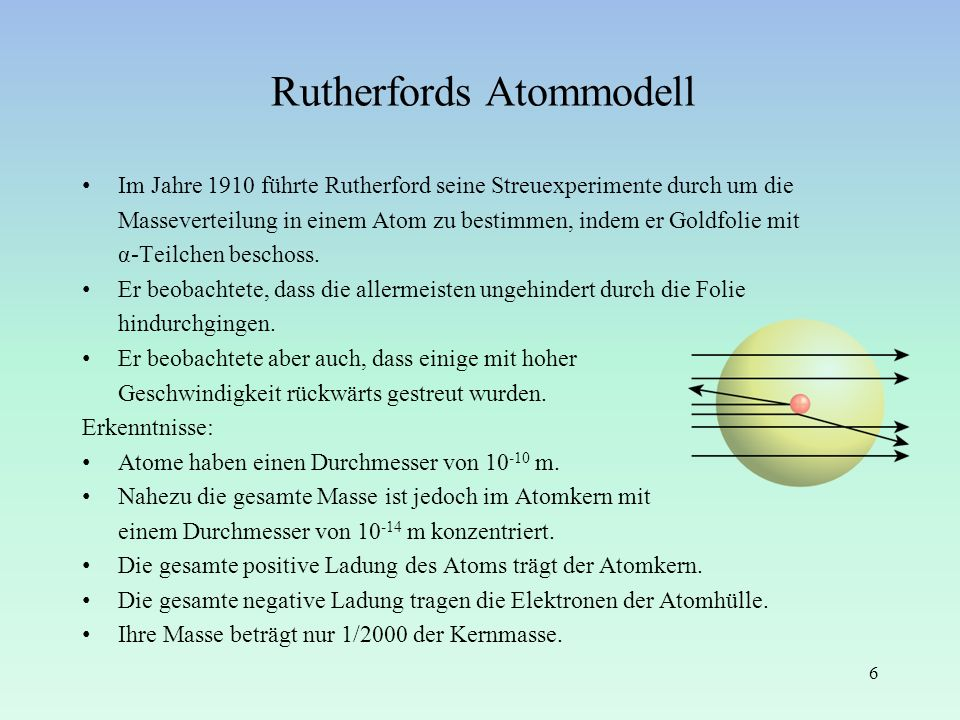 Rutherfords Atommodell