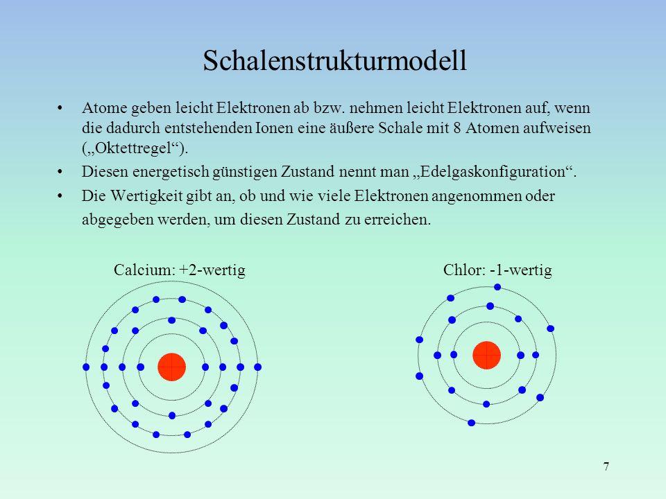 Schalenstrukturmodell