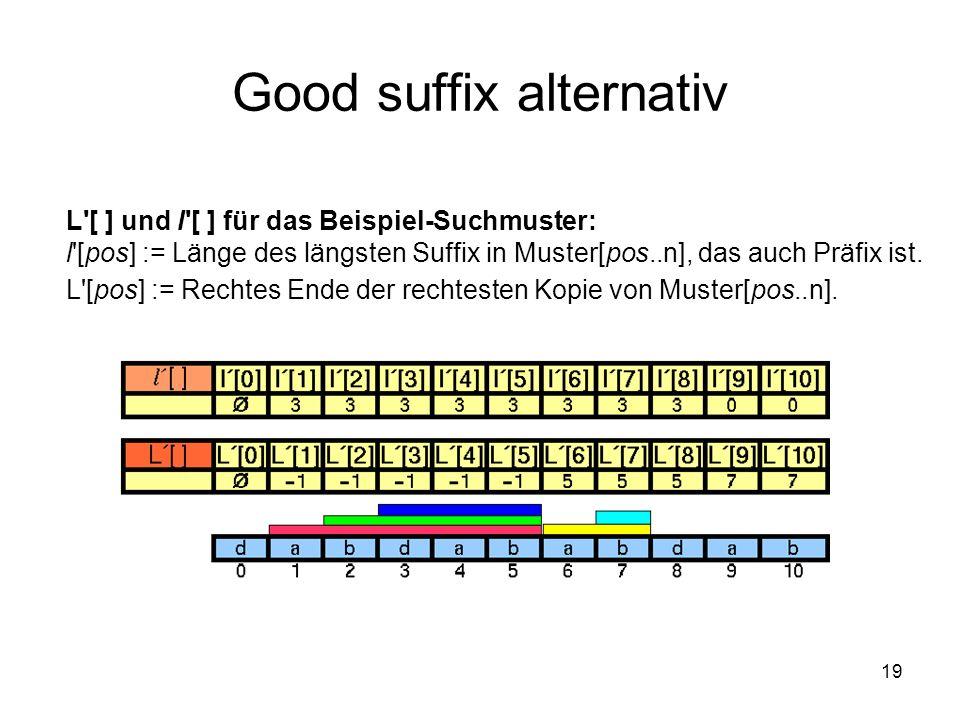 Good suffix alternativ