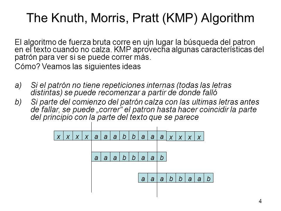 The Knuth, Morris, Pratt (KMP) Algorithm