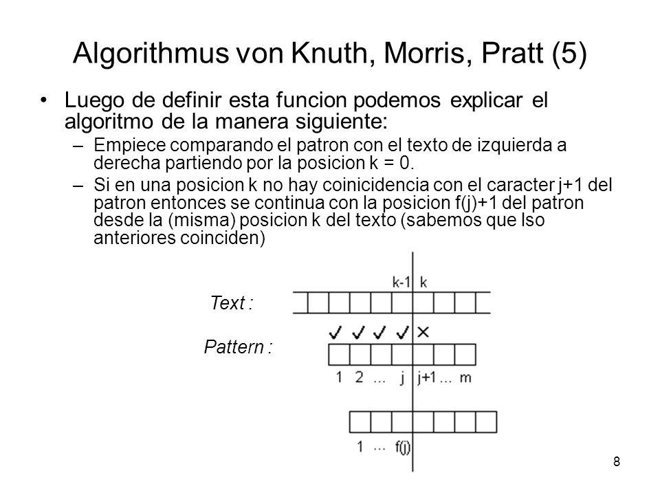 Algorithmus von Knuth, Morris, Pratt (5)