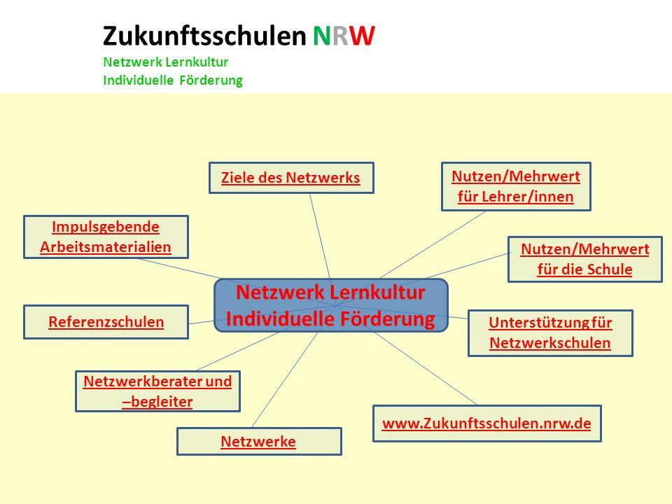 für Zukunftsschulen NRW Netzwerk Lernkultur