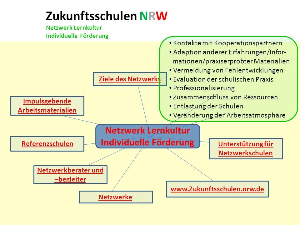 Netzwerk Lernkultur Individuelle Förderung
