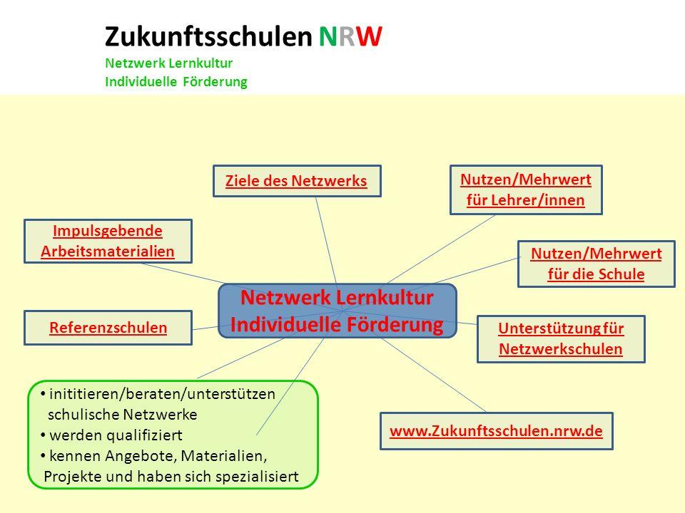 Nutzen/Mehrwert für Lehrer/innen