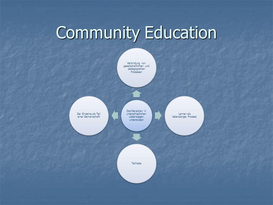 Community Education Ziel:Menschen in unterschiedlichen Lebenslagen unterstützen. Verbindung von gesellschaftlichen und pädagogischen Prozessen.