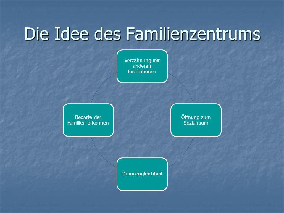 Die Idee des Familienzentrums