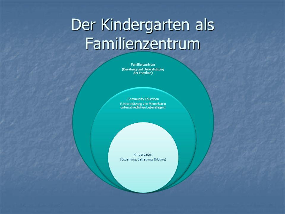 Der Kindergarten als Familienzentrum
