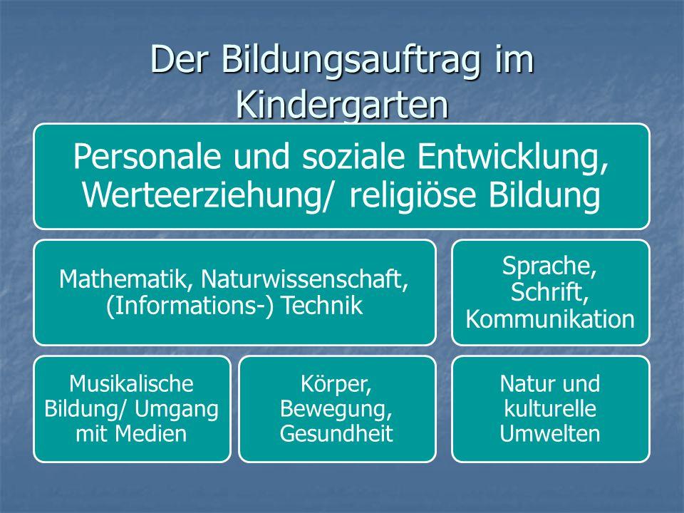 Der Bildungsauftrag im Kindergarten