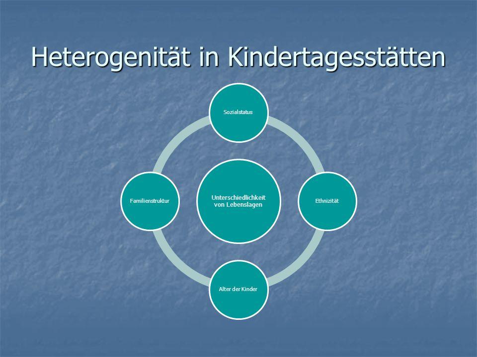Heterogenität in Kindertagesstätten