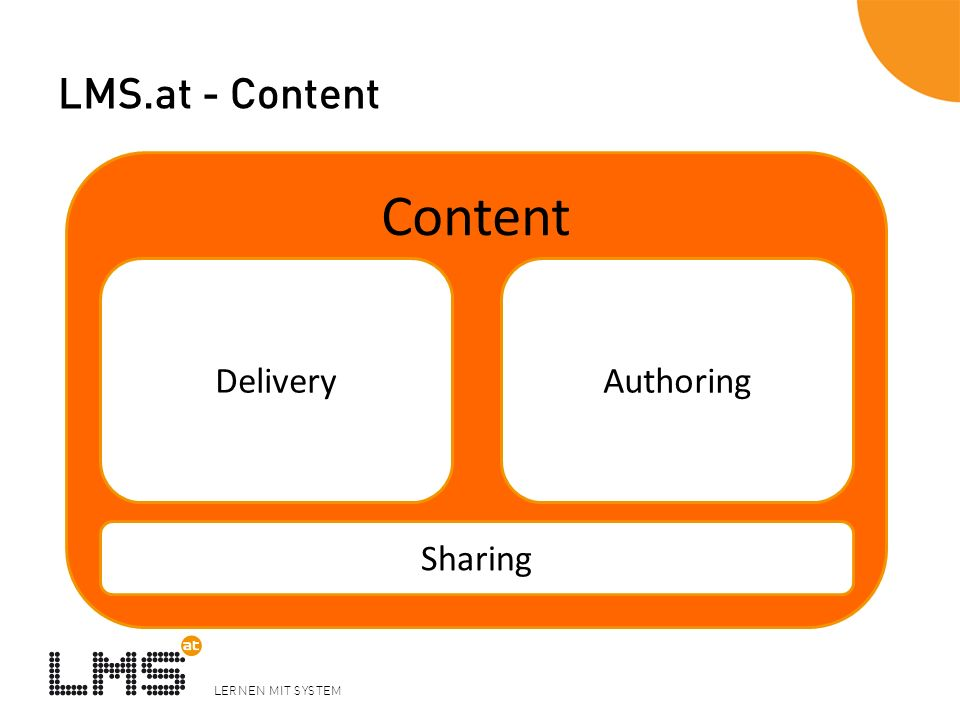 Content LMS.at - Content Delivery Authoring Sharing