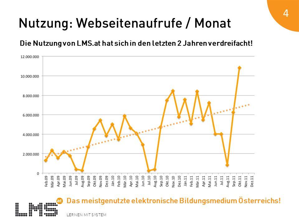 Nutzung: Webseitenaufrufe / Monat