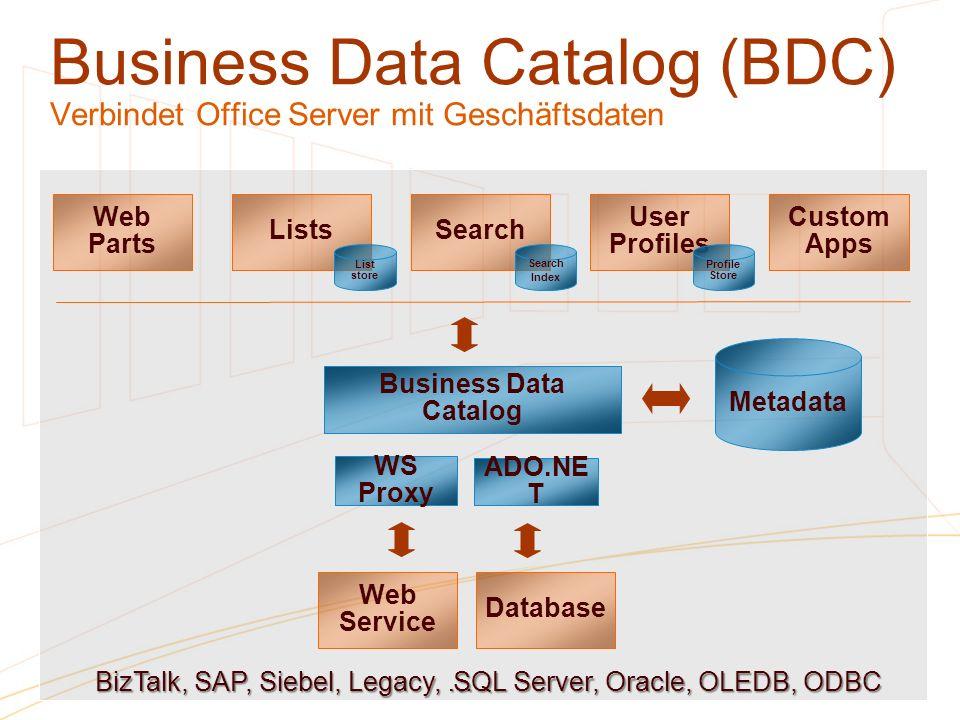Business Data Catalog (BDC) Verbindet Office Server mit Geschäftsdaten