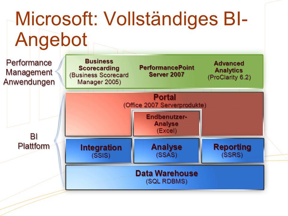 Microsoft: Vollständiges BI-Angebot
