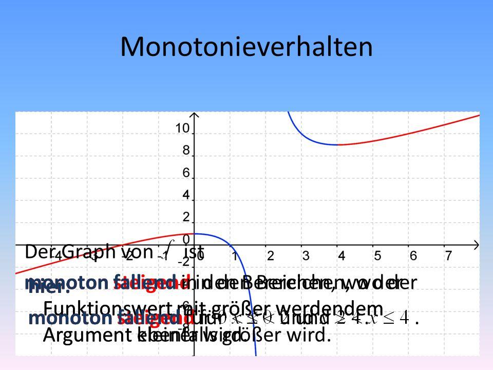 Monotonieverhalten Der Graph von ist