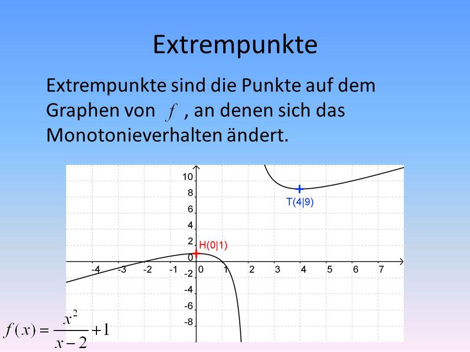 Extrempunkte Extrempunkte sind die Punkte auf dem Graphen von , an denen sich das Monotonieverhalten ändert.