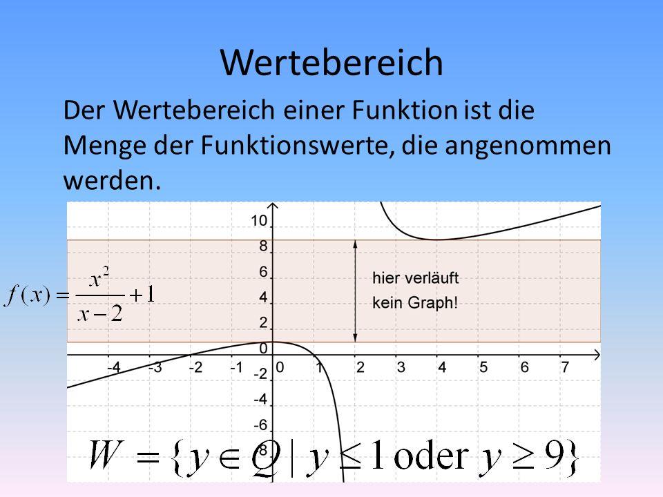 WertebereichDer Wertebereich einer Funktion ist die Menge der Funktionswerte, die angenommen werden.