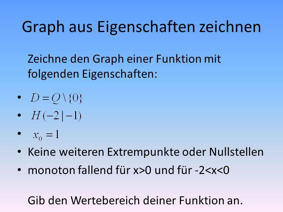Graph aus Eigenschaften zeichnen