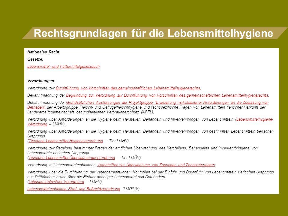 Rechtsgrundlagen für die Lebensmittelhygiene