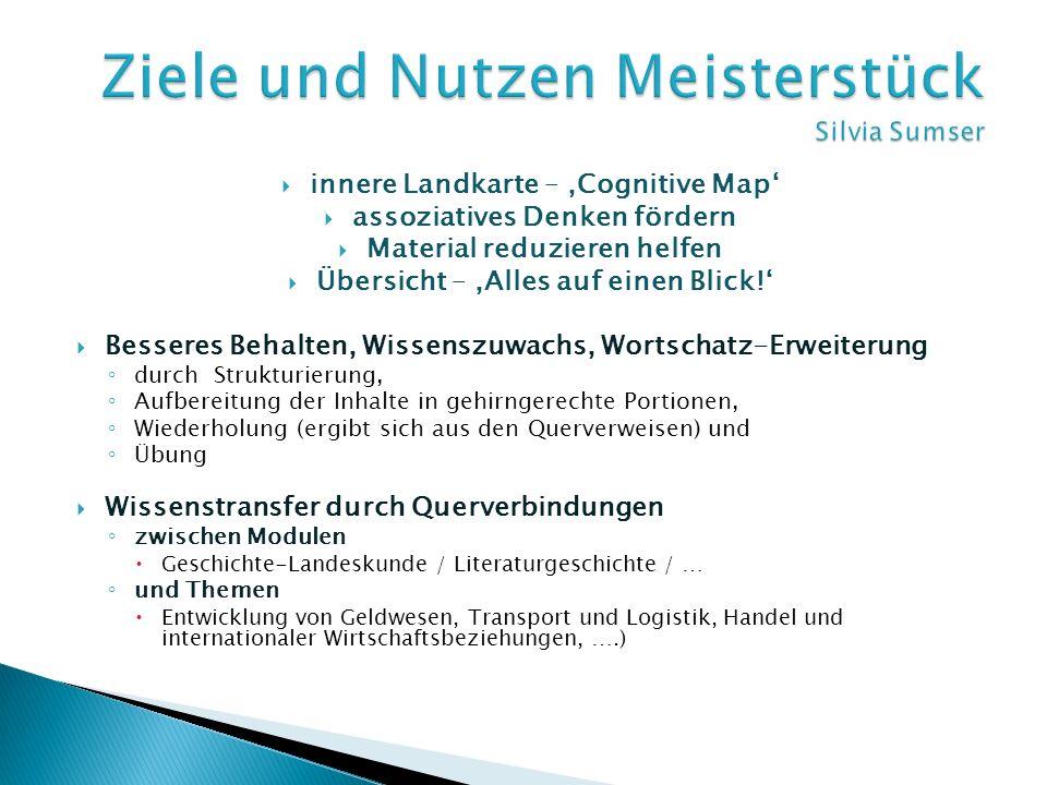 Ziele und Nutzen Meisterstück Silvia Sumser