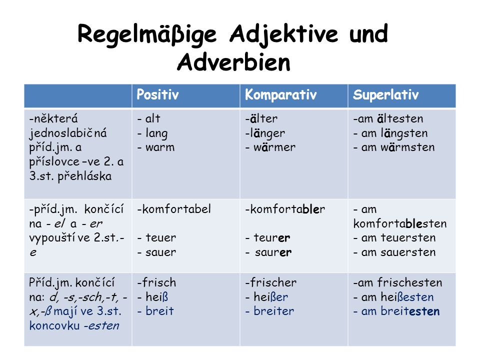 Regelmäβige Adjektive und Adverbien