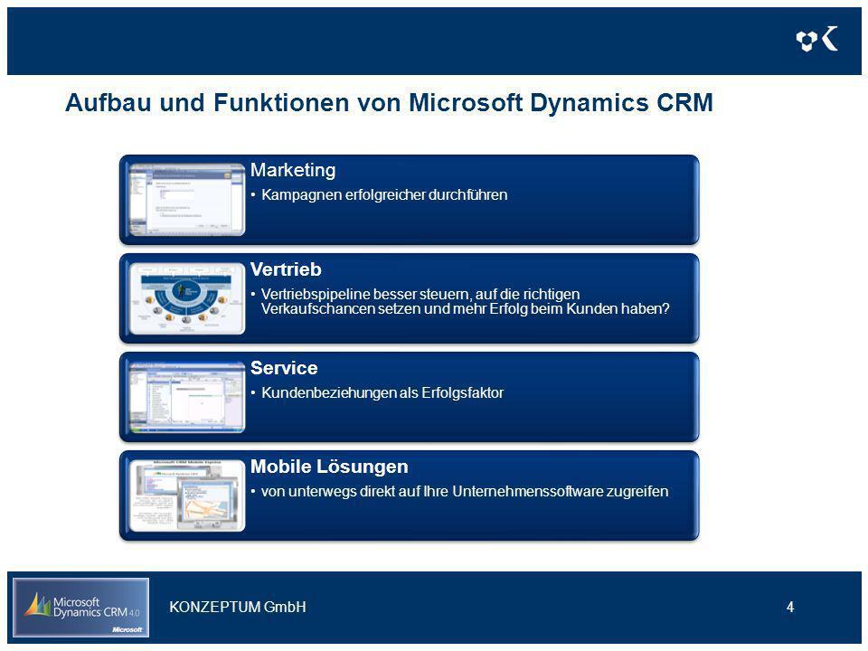 Aufbau und Funktionen von Microsoft Dynamics CRM